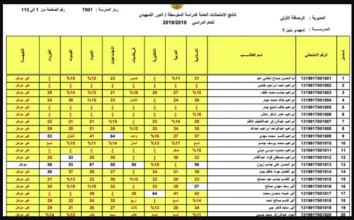 نتائج الصف الثالث المتوسط 2022 الدور الأول الثاني العراق عبر موقع ناجح و موقع وزارة التربية والتعليم العراقي najeh